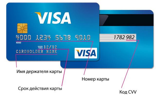 как оплатить на алиэкспресс картой сбербанка