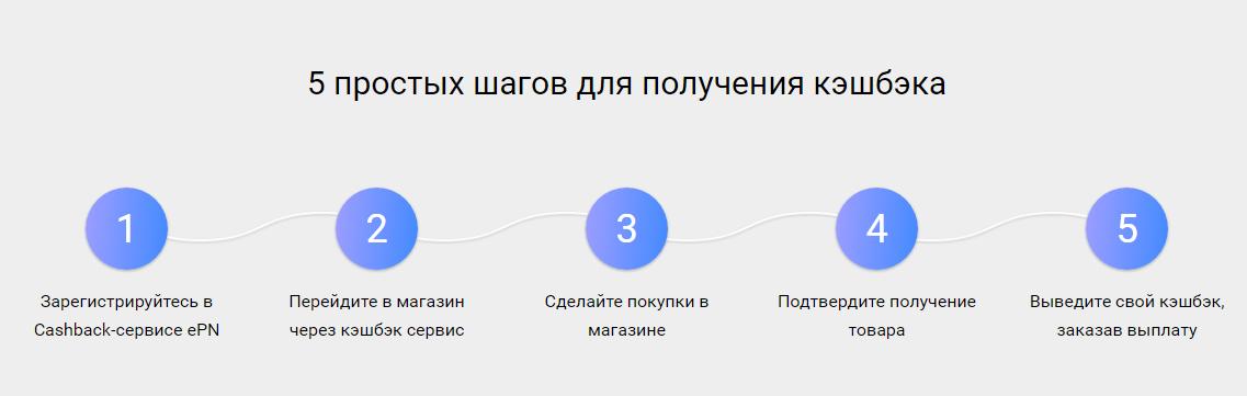 cash back epn распродажа 7 лет